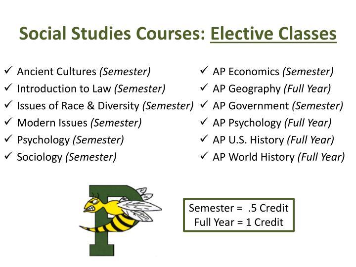 Social studies courses elective classes