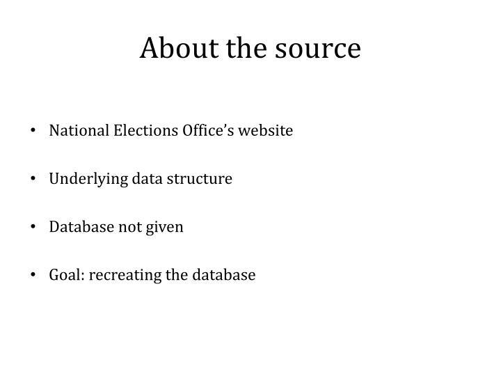 About the source