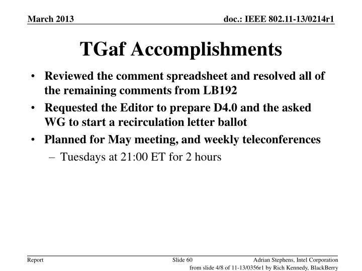 TGaf Accomplishments