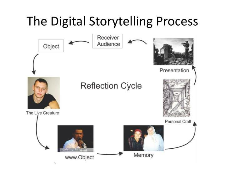 The digital storytelling process