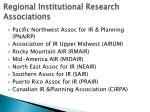 regional institutional research associations