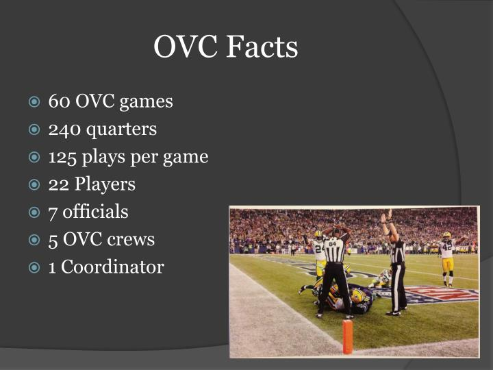 Ovc facts