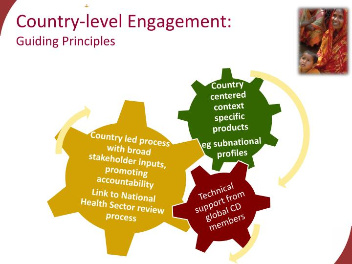 Country-level Engagement: