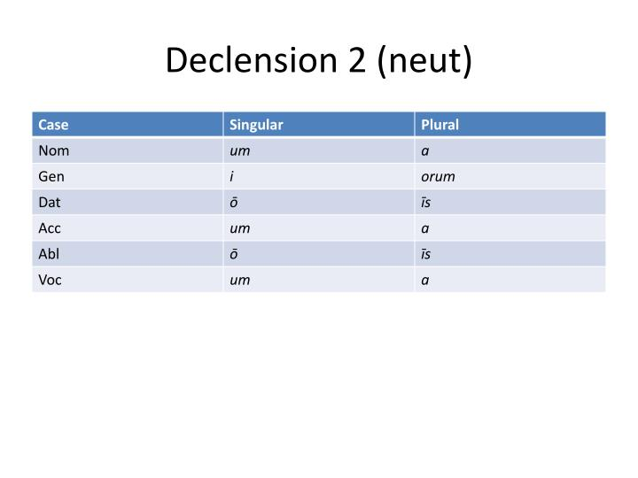 Declension 2 neut