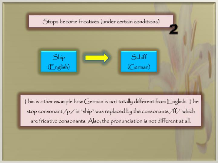Stops become fricatives (under certain conditions)