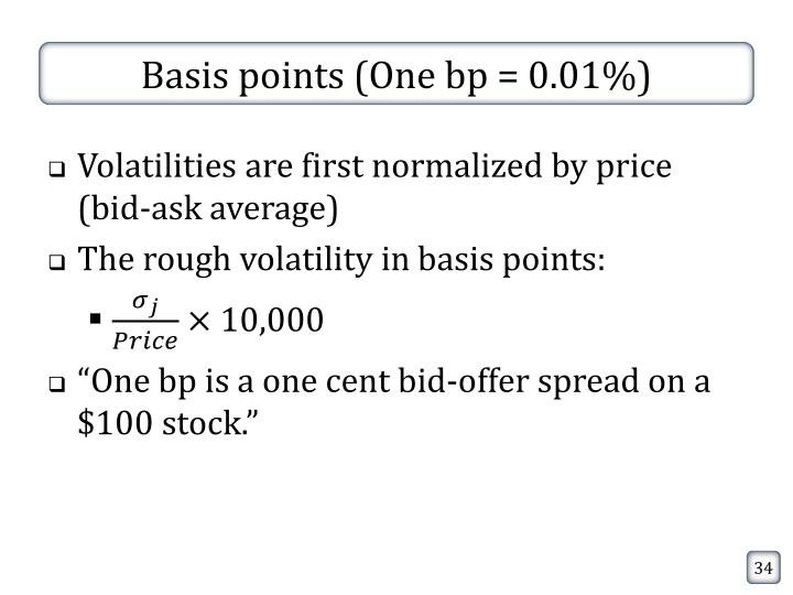 Basis points (One