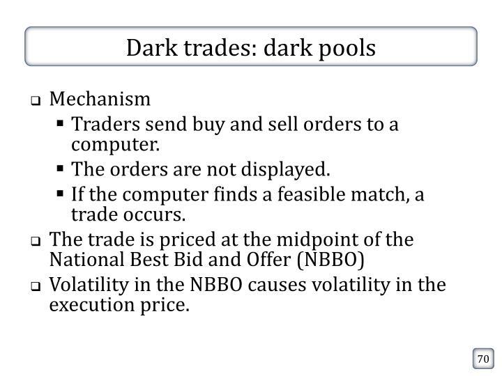 Dark trades: dark pools