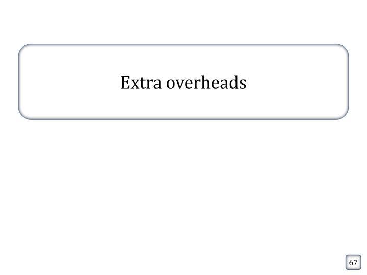 Extra overheads