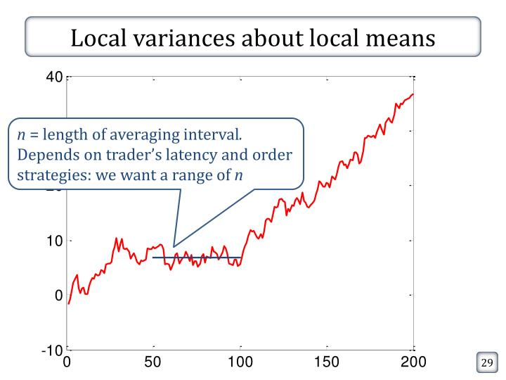 Local variances about local means