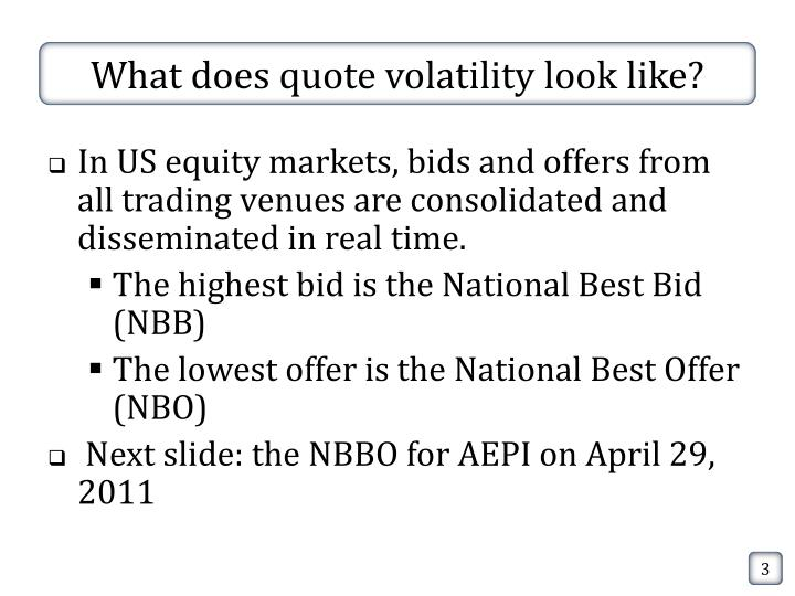 What does quote volatility look like