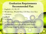 graduation requirements recommended plan