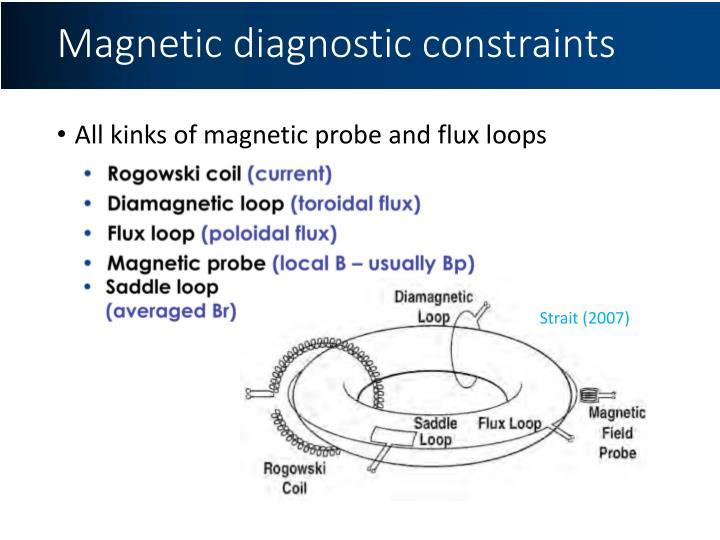 Magnetic diagnostic constraints