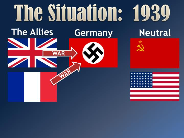 The Situation:  1939