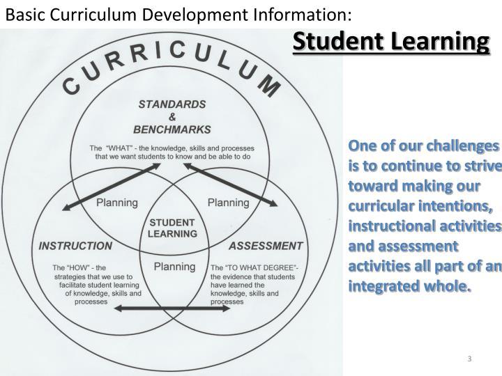 Basic Curriculum Development Information: