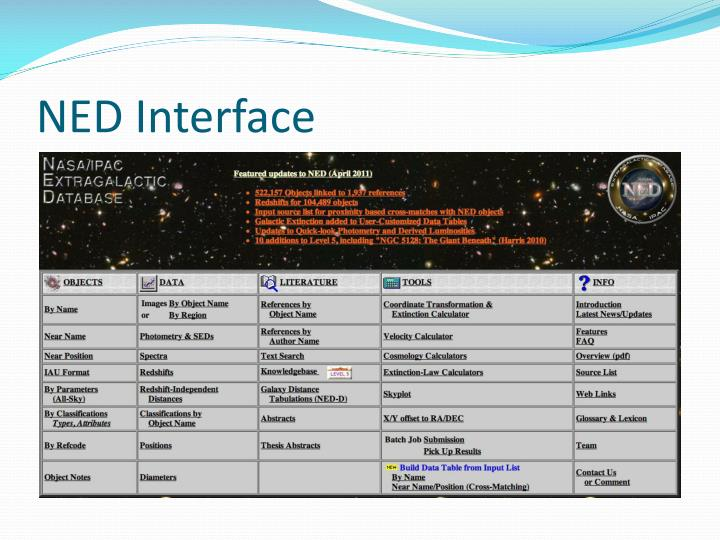 NED Interface