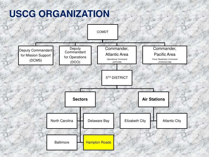 USCG ORGANIZATION