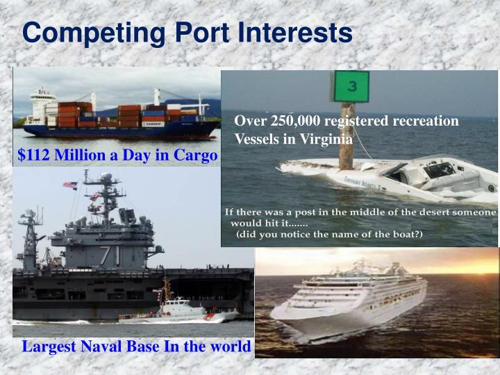 Competing Port Interests
