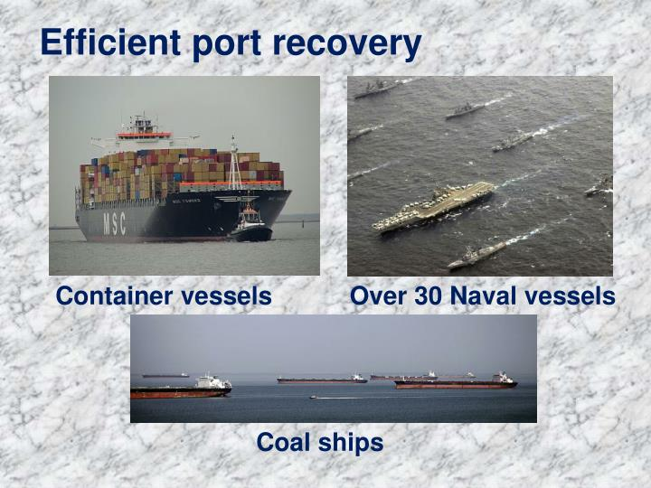 Efficient port recovery