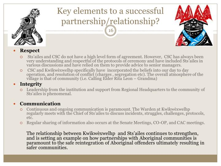 Key elements to a successful partnership/relationship?
