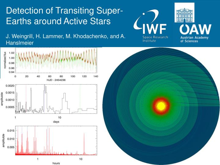 Detection of Transiting Super-Earths around Active Stars