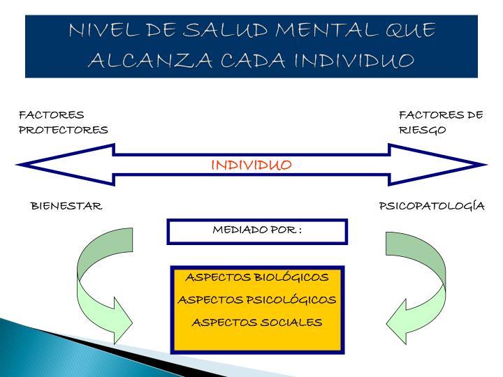 Nivel de salud mental que alcanza cada individuo