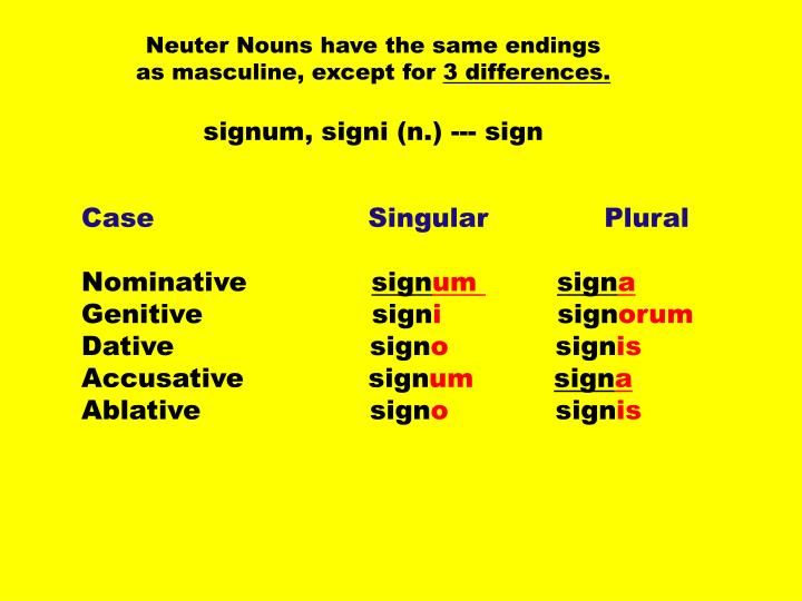 Neuter Nouns have the same endings as masculine, except for
