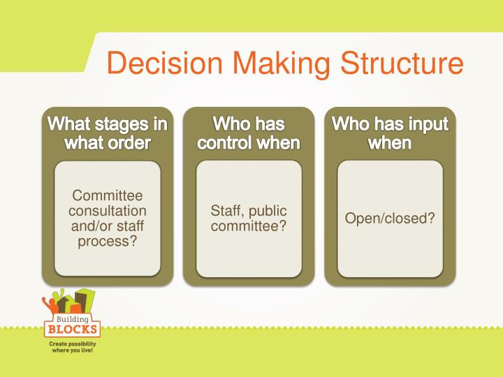 Decision Making Structure