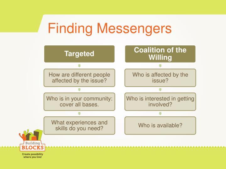 Finding Messengers
