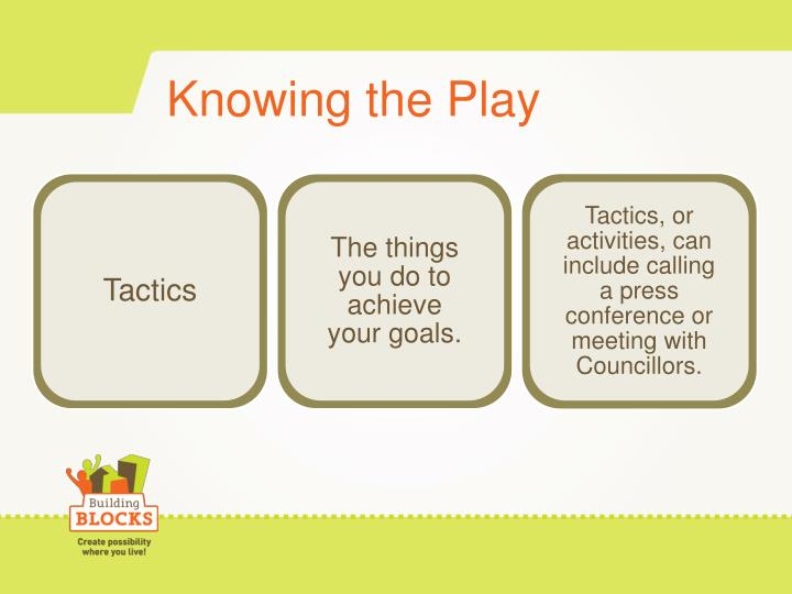 Knowing the Play