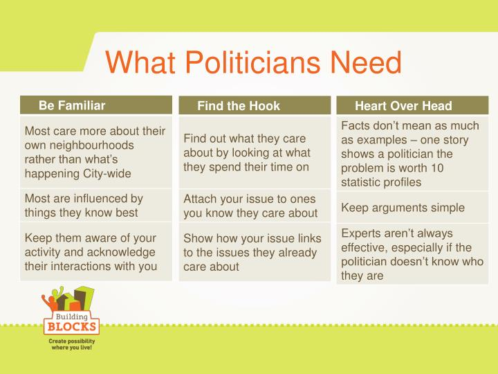 What Politicians Need