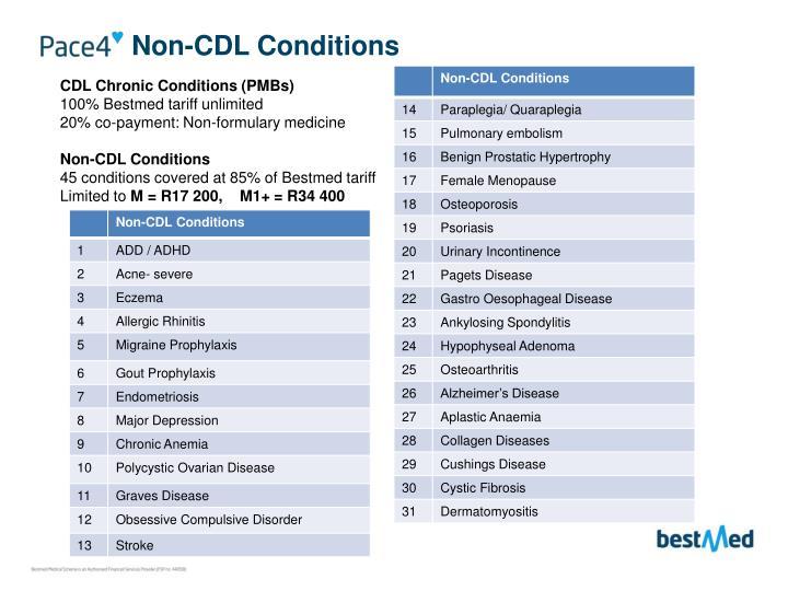 Non-CDL Conditions