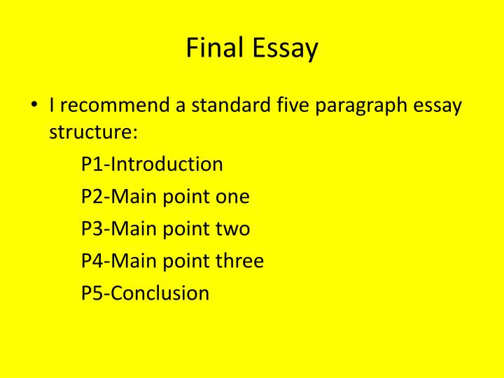 elaina essay The following is representative of what you'll encounter on test day you have 50 minutes to read the passage and write an essay in response to the prompt provided.