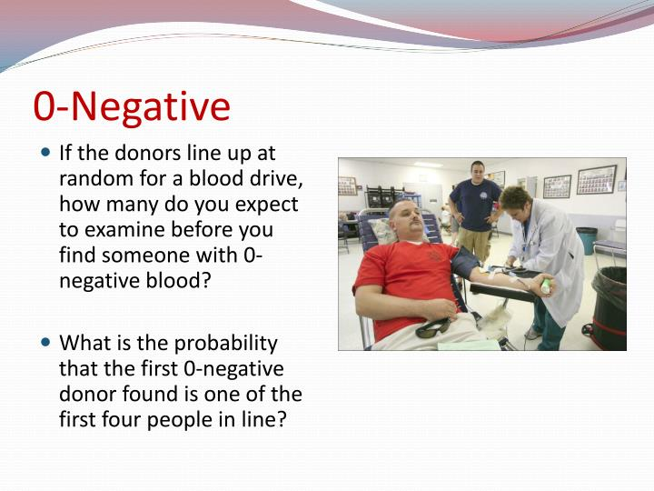 0-Negative