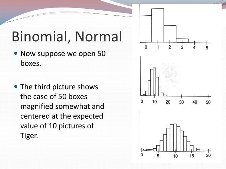Binomial, Normal