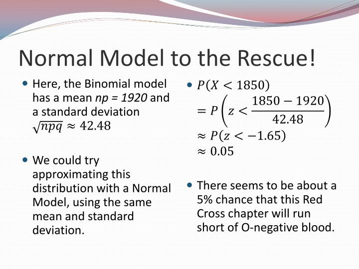 Normal Model to the Rescue!
