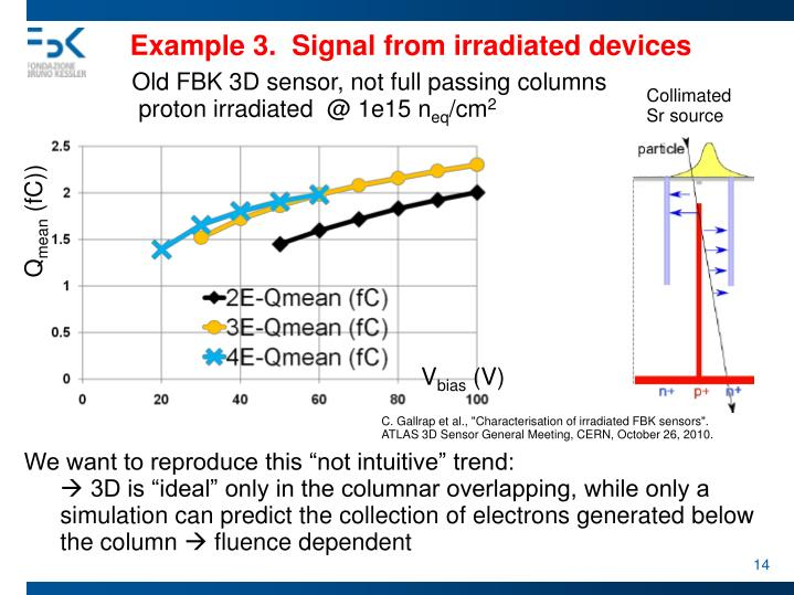 Example 3.  Signal from irradiated devices