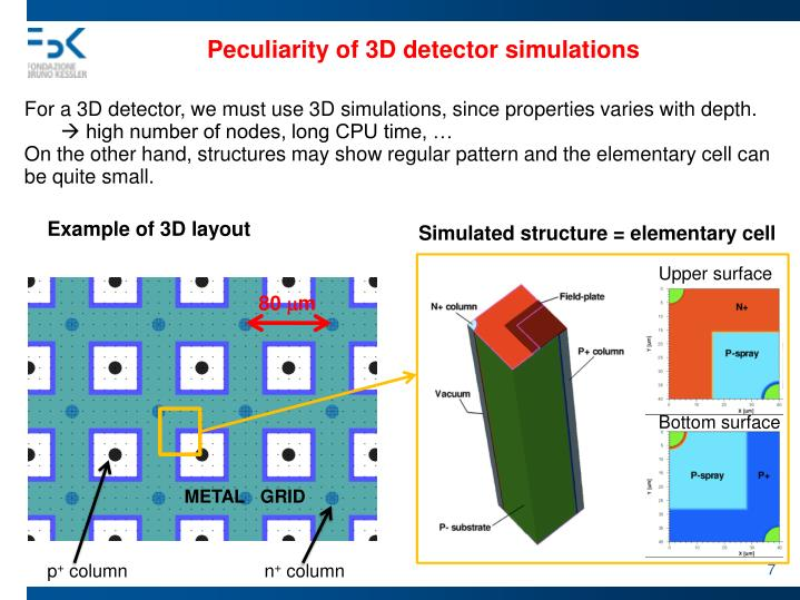 Peculiarity of 3D detector simulations
