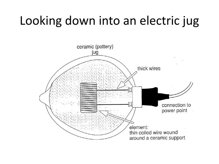 Looking down into an electric jug