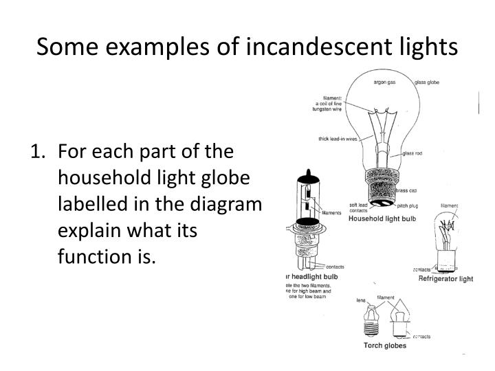 Some examples of incandescent lights