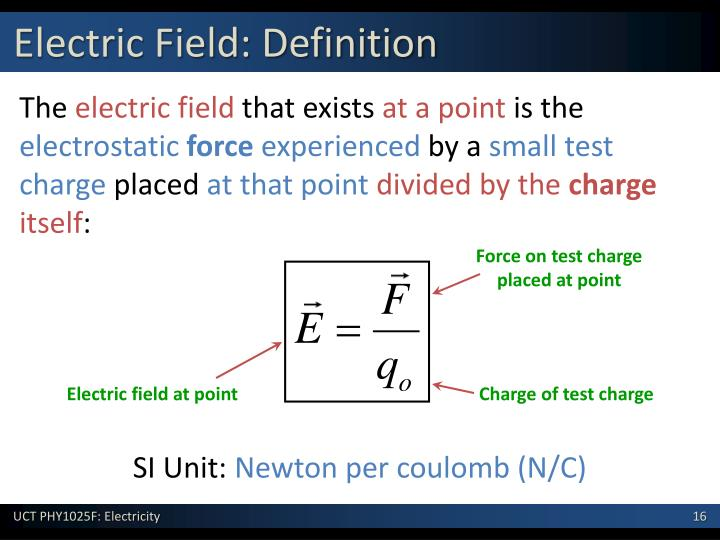 Electric Field: Definition