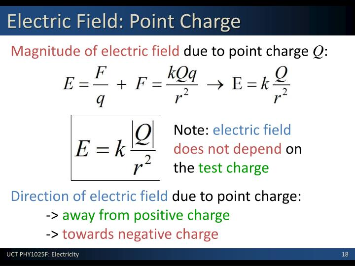 Electric Field: Point Charge