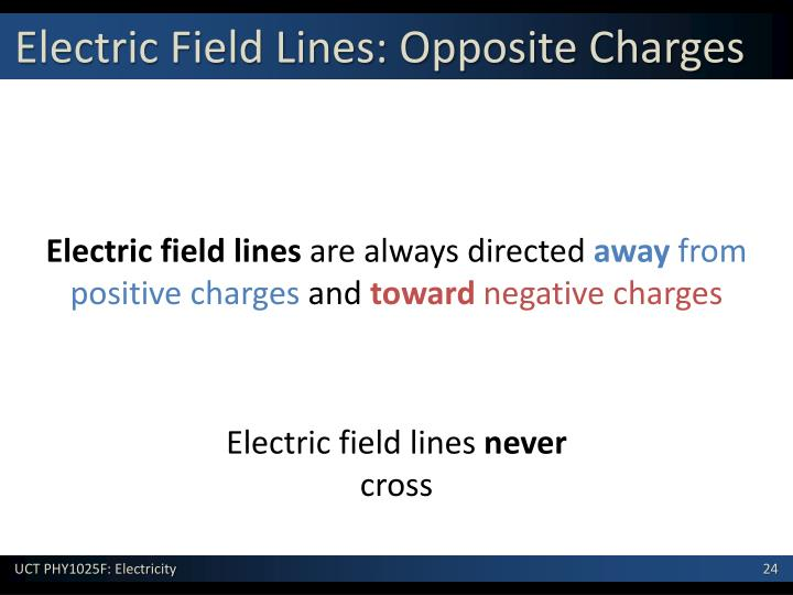 Electric Field Lines: Opposite Charges