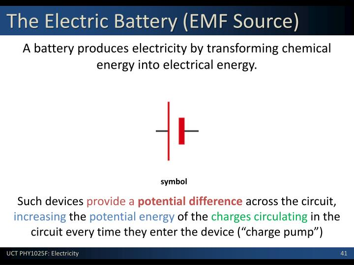 The Electric Battery (EMF