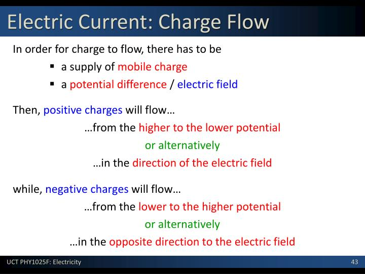 In order for charge to flow, there has to be