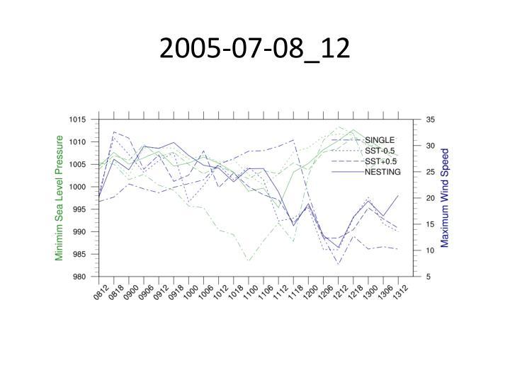 2005 07 08 12