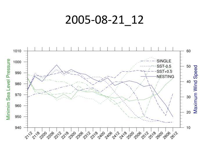 2005-08-21_12