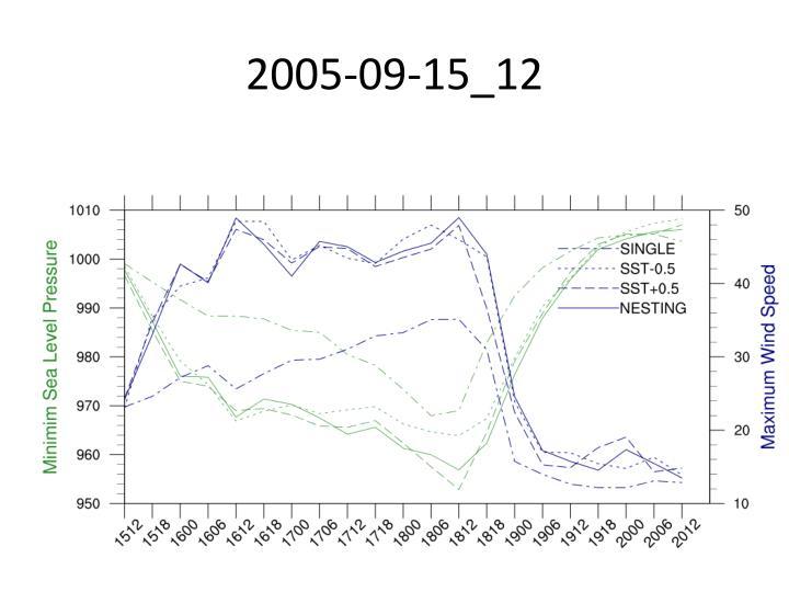 2005-09-15_12