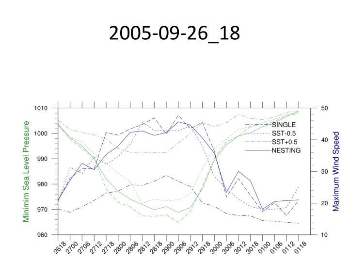 2005-09-26_18