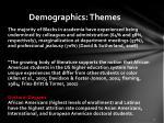 demographics themes