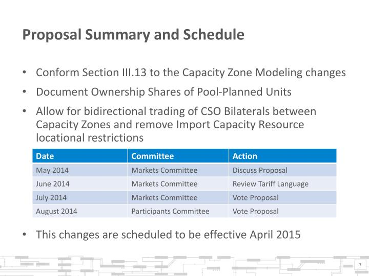 Proposal Summary and Schedule